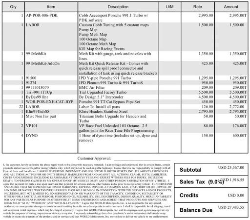 991 Turbo S Spec List